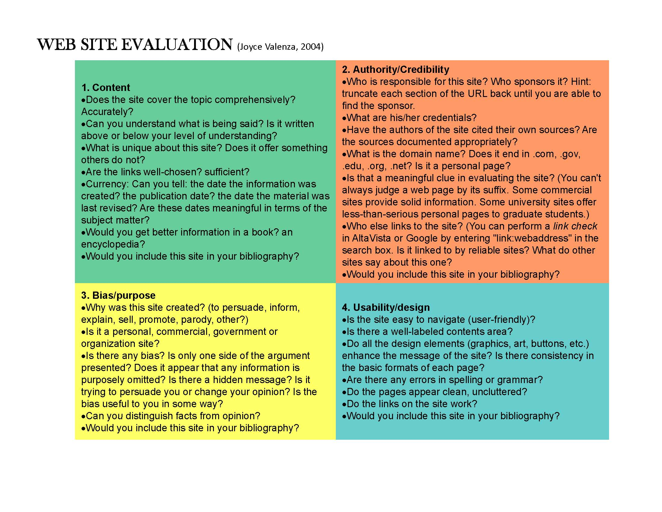 web page evaluation Why did the person create the page what's in it for them are they trying to sell me something criteria for evaluating information from the web:.